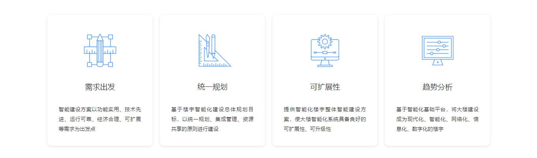 智能建设3.jpg