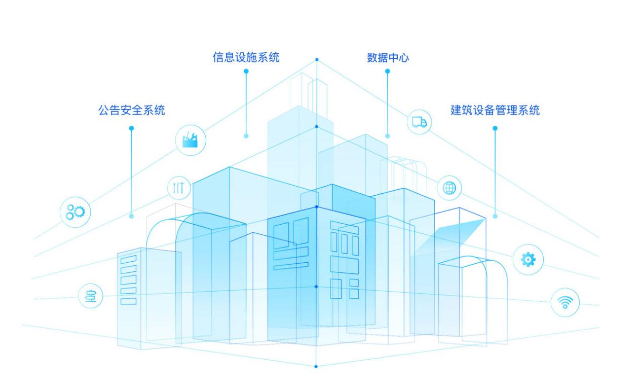智能建设2.jpg