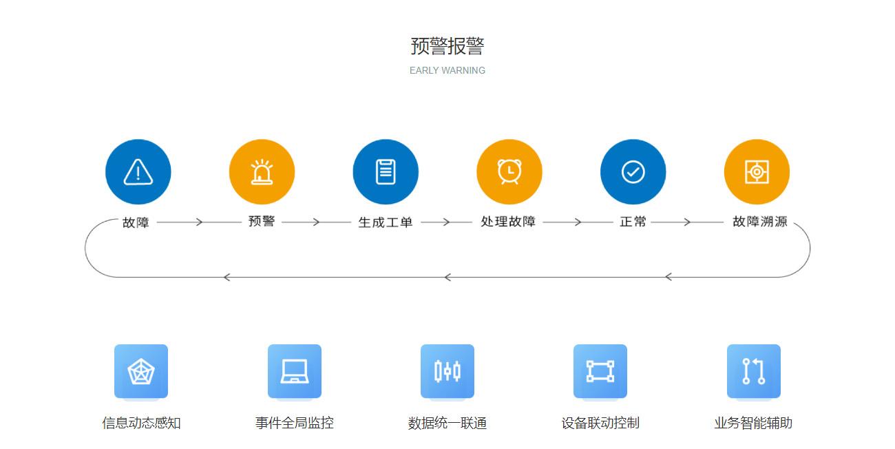物联平台4.jpg